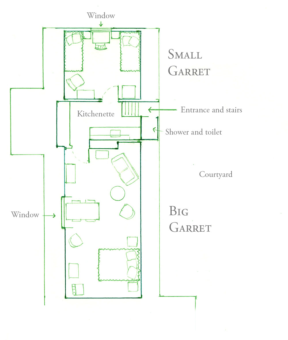 Interior planning for the garrets.